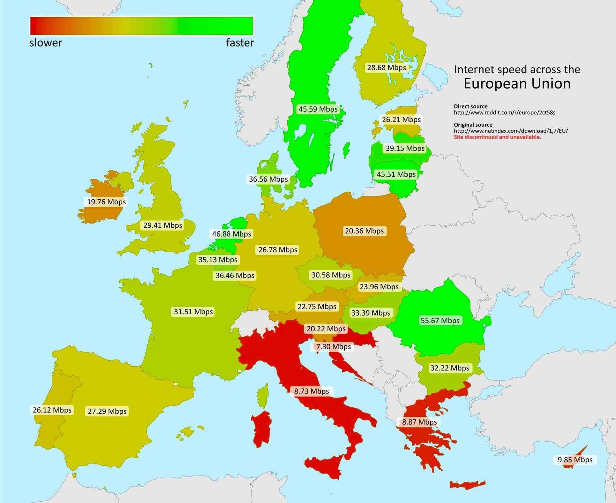 Viteza Internetului in tarile din Europa